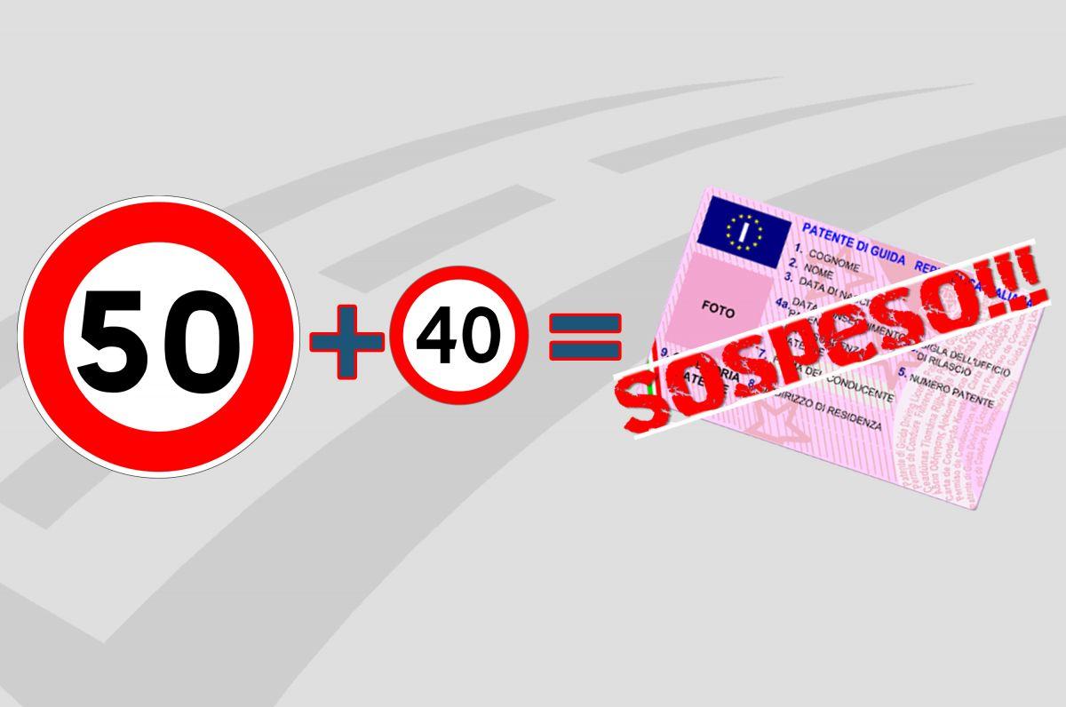 Superare i limiti massimi di oltre 40 km/h, cosa succede?